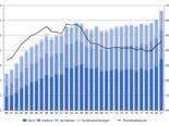 Schweiz - Grösste Wirtschaftskrise seit Jahrzehnten